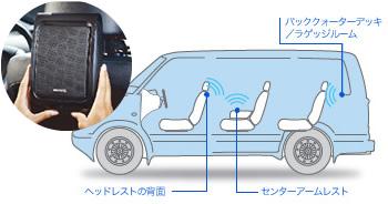 空気清浄機 車用