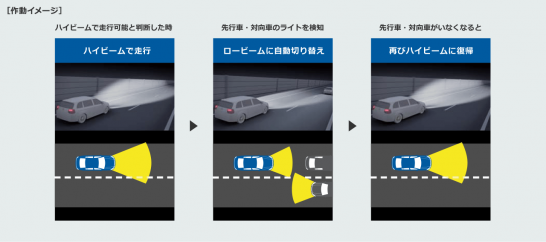 technology_toyota_safety_sense_14_pc