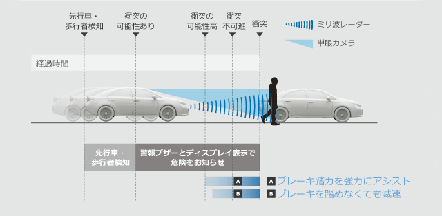 technology_safety_toyota_safety_sense_p_03a_pc