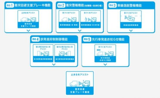 daihatuanzen1-680x416
