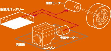 04_figure_4